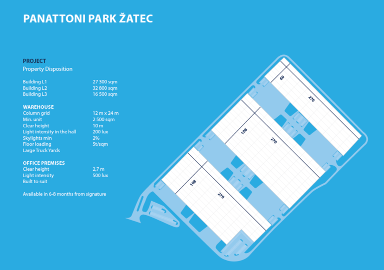 Žatec_site_plan